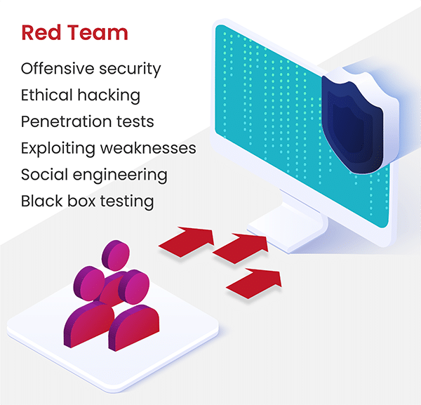 Evalian's guide to penetration testing - red team testing